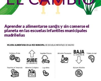 Alimentación saludable y sostenible en la Red Municipal de Escuelas Infantiles de Madrid